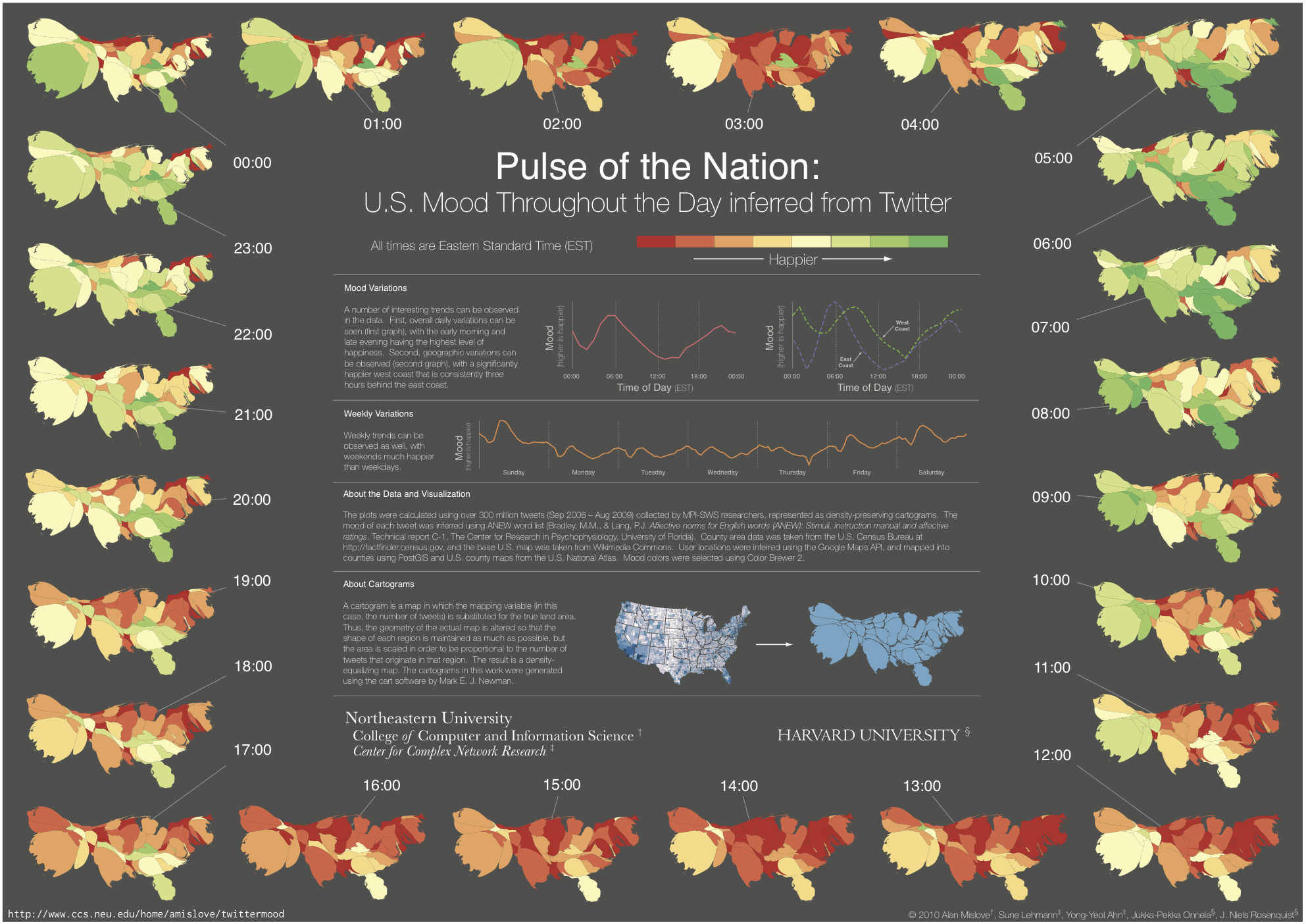 Pulse Of The Nation U S Mood Throughout The Day Inferred From Twitter